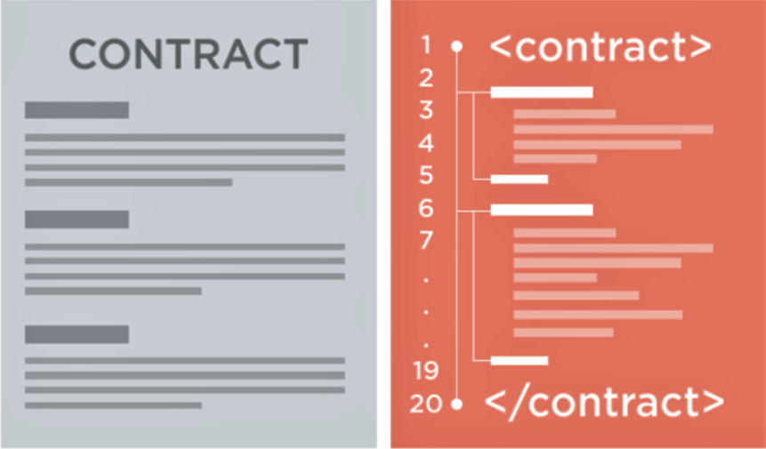 Writing Upgradable Smart Contracts in Solidity